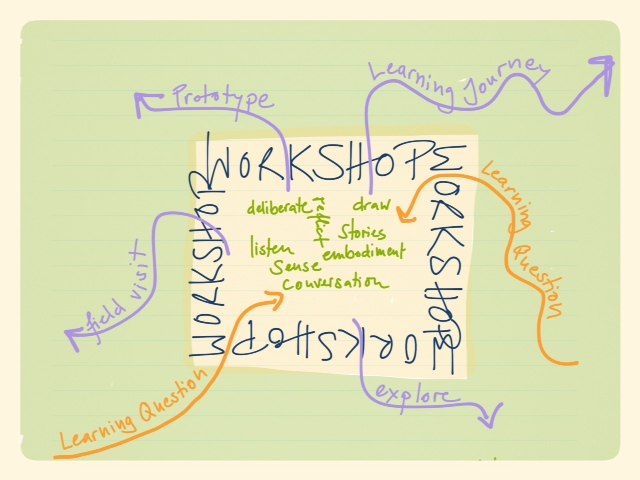 WS framework
