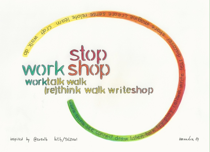 Workshop talkwalk writeshop