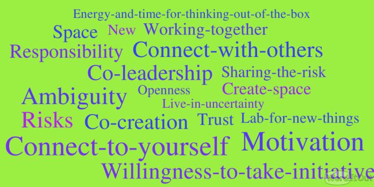 networked mindset