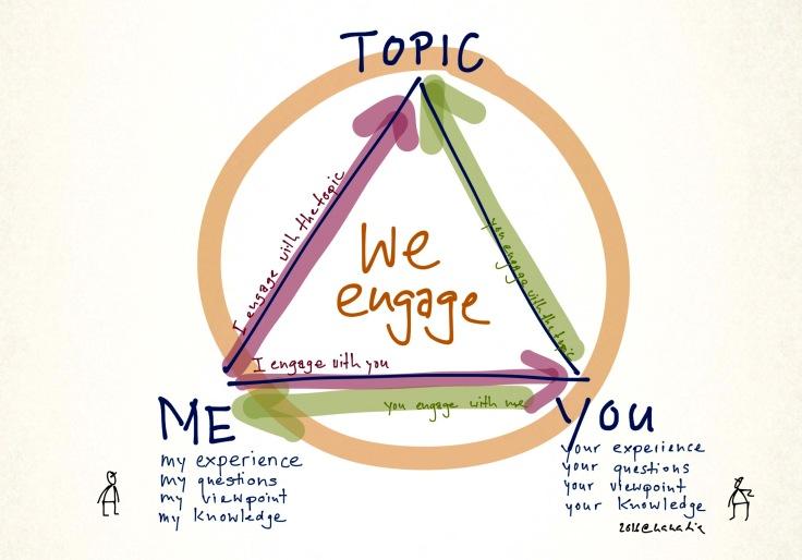blog-83-engage