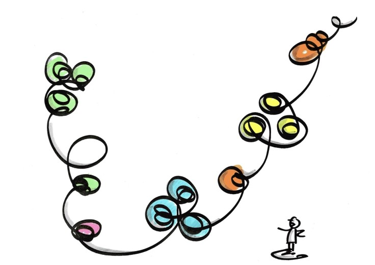 Combining structures to strings - the creative process of Liberating Structures