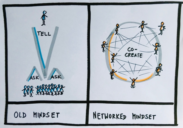 BLOG 137 Criticisme and cure networked mindset